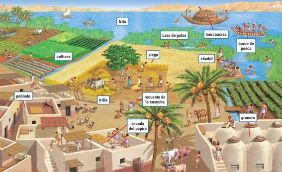 Esclavos egipcios yahoo dating