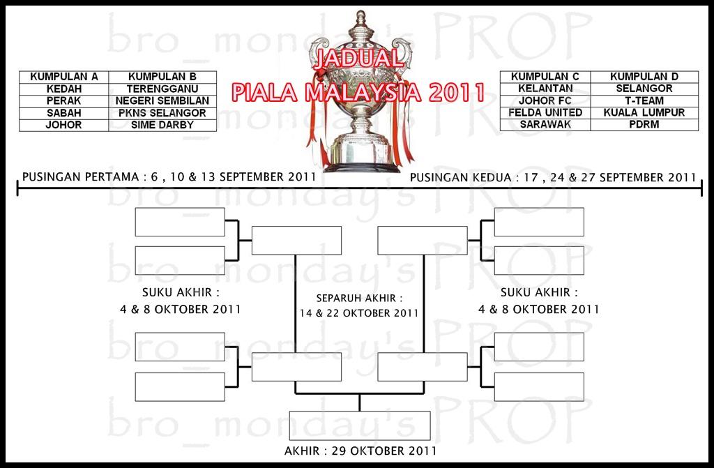 Piala Malaysia 2011 kini bermula