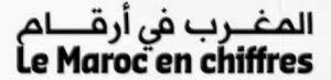 المغرب في أرقام