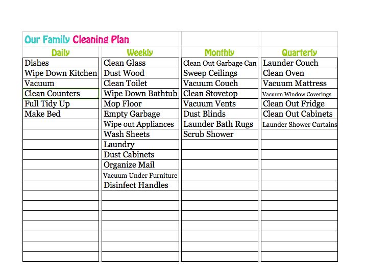 house cleaning list template | datariouruguay
