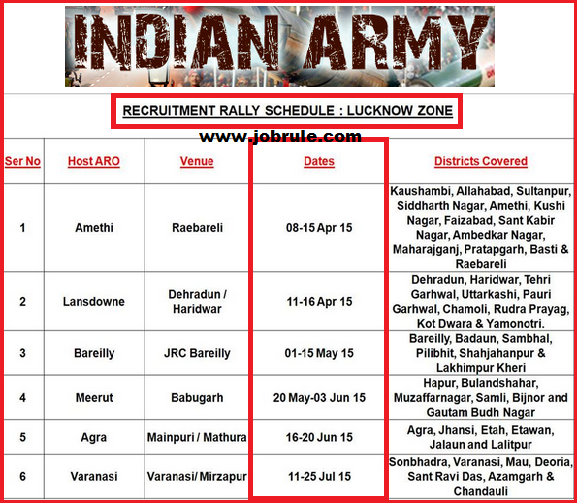 Upcoming Direct Army Recruitment/Bharti Rally in Uttar Pradesh & Uttarakhand April-July 2015