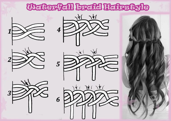 How To Do Hairstyles Step By Step