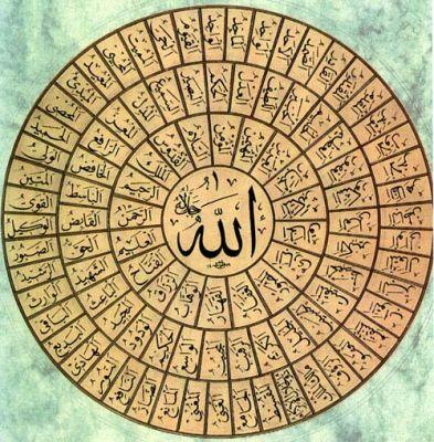 20 Sifat Wajib Allah Swt Dan Artinya