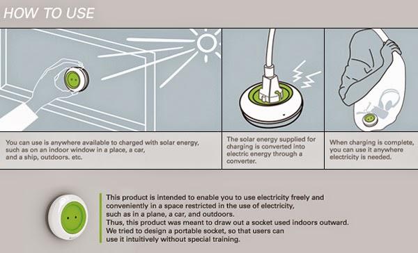 Enchufe Solar, Soluciones Sostenibles para obtener Energia Electrica