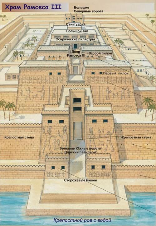 Луксор. Храм Мединет-Абу