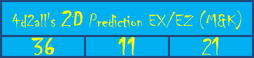 4d2all 2D Prediction Tips EX/EZ 09.11.2011 (Magnum 4D, Damacai