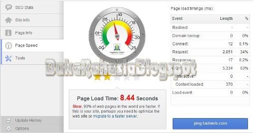 Page Speed - buka-rahasia.blogspot.com