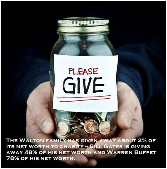 THE WALTON FAMILY HAS GIVEN AWAY ABOUT 2% OF ITS NET WORTH TO CHARITY - BILL GATES IS GIVING AWAY 48% OF HIS NET WORTH AND WARREN BUFFET 78% OF HIS NET WORTH.