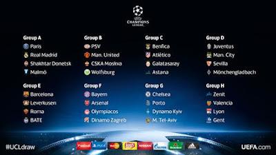 grupos champions 2016