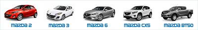 Khuyến mại đặc biệt khi mua xe Mazda tháng 9 năm 2015| Ưu đãi khi mua xe Mazda tháng 9| Khuyến mại xe mazda 2015