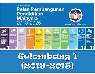 Gelombang 1 (2013 - 2015) Pelan Pembangunan Pendidikan Malaysia