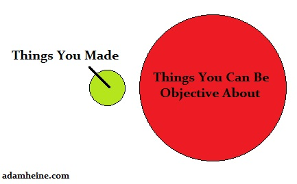 A Venn diagram on being objective.