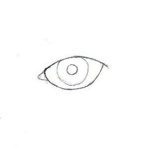 Umelkyne A Dobrodruzkyne Jak Nakreslit Oko