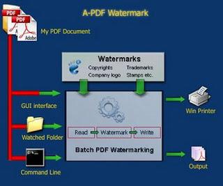 A-PDF Watermark 4.1.4