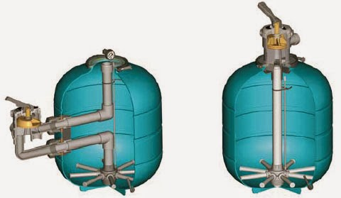 De piscinas todo lo que conviene saber sobre los filtros for Filtros de agua para piscinas