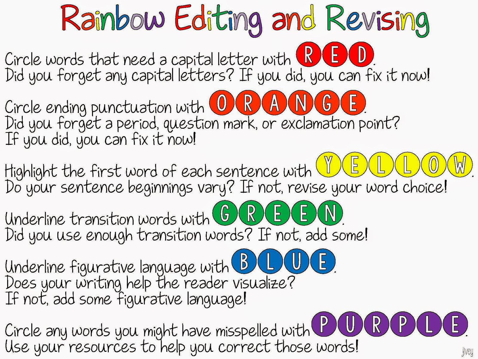 Classroom Revision Ideas ~ Rainbow editing and revising freebie ideas by jivey
