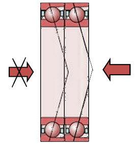 Tandem-DT-Bearing-Arrangement