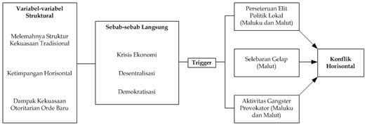 ... jurnal manajemen bahan kuliah manajemen manajemen konflik definisi