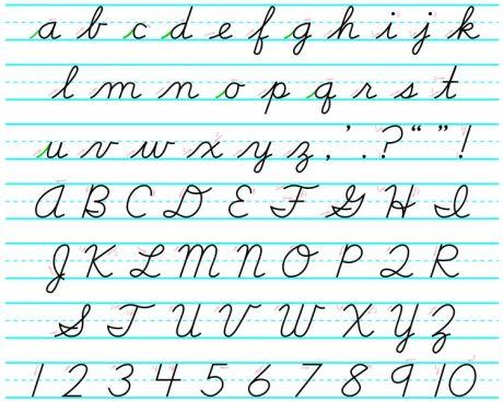 Letras del abecedario en manuscrita