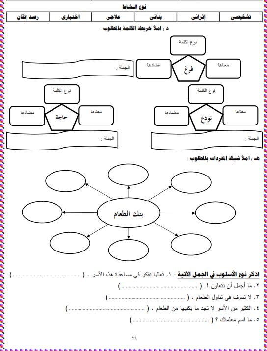 شيتات المجموعة المدرسية لمادة اللغة العربية للصف الثالث الابتدائى على هيئة صور للمشاهدة والتحميل The%2Bsecond%2Bunit%2B3%2Bprime_012