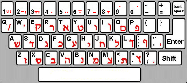 Pin Hebrew Keyboard Layout With Nikud on Pinterest