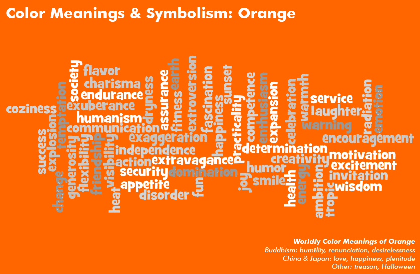 types of orange color