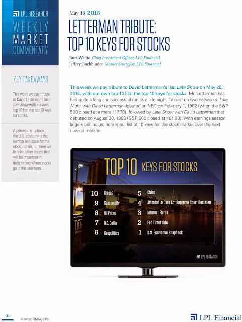 May 18, 2015 - LPL Financial Weekly Market Commentary from Legacy Wealth Planning