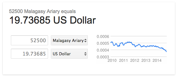 52500 Malagasy Ariary in USD