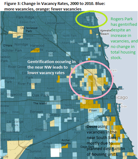 Gentrification In Chicago