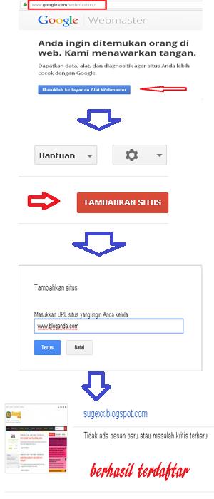 cara mendaftarkan blog kita ke webmaster tool