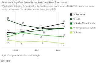 Apakah Investasi Tanah Memiliki Keuntungan Besar