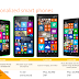 [CHRISTMAS ALERT] Microsoft Philippines Reveals Lumia's Holiday Gift Guide!