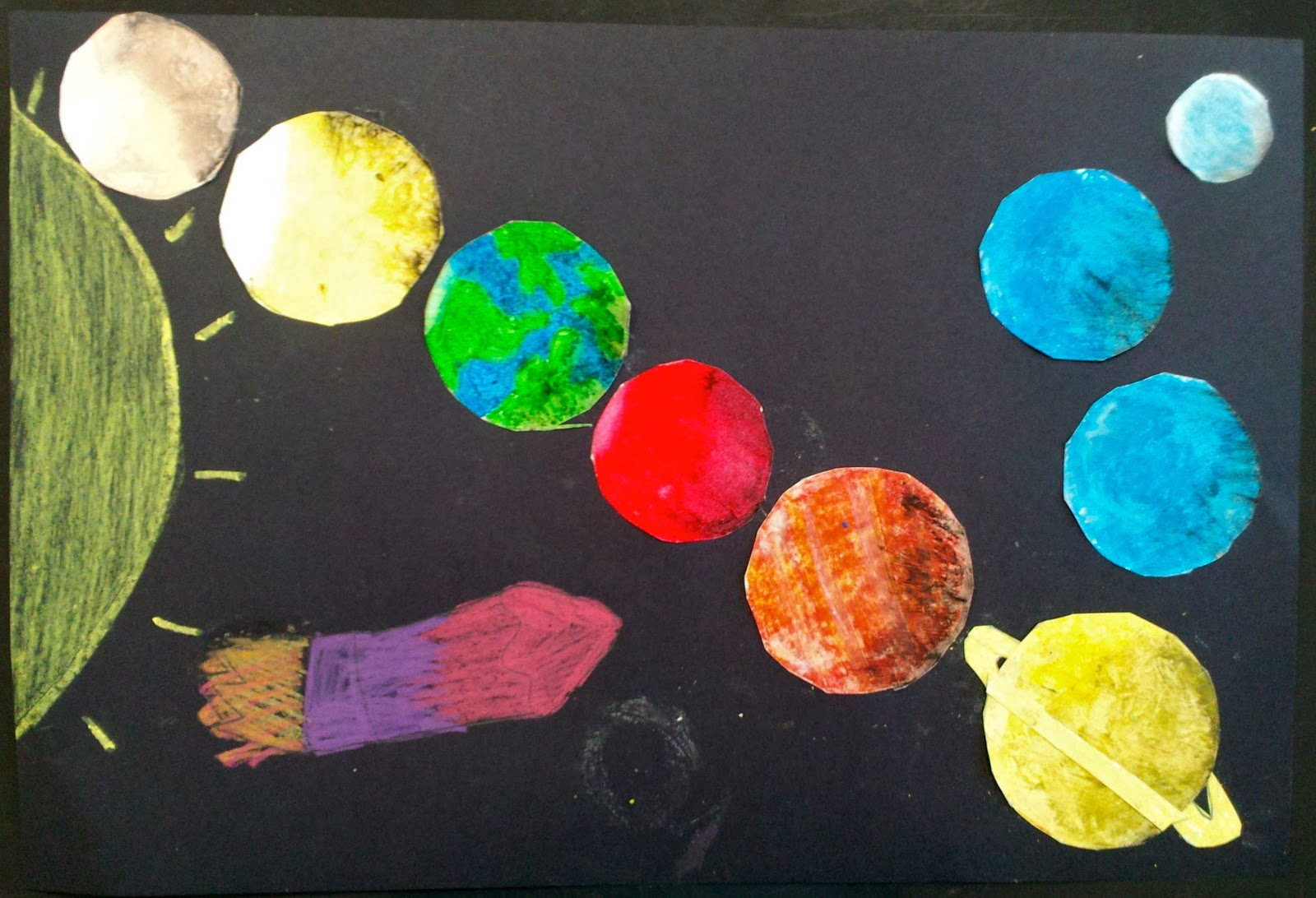 how to draw the solar system to scale on paper