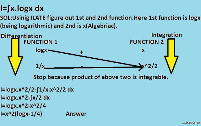 ∫x.logx dx