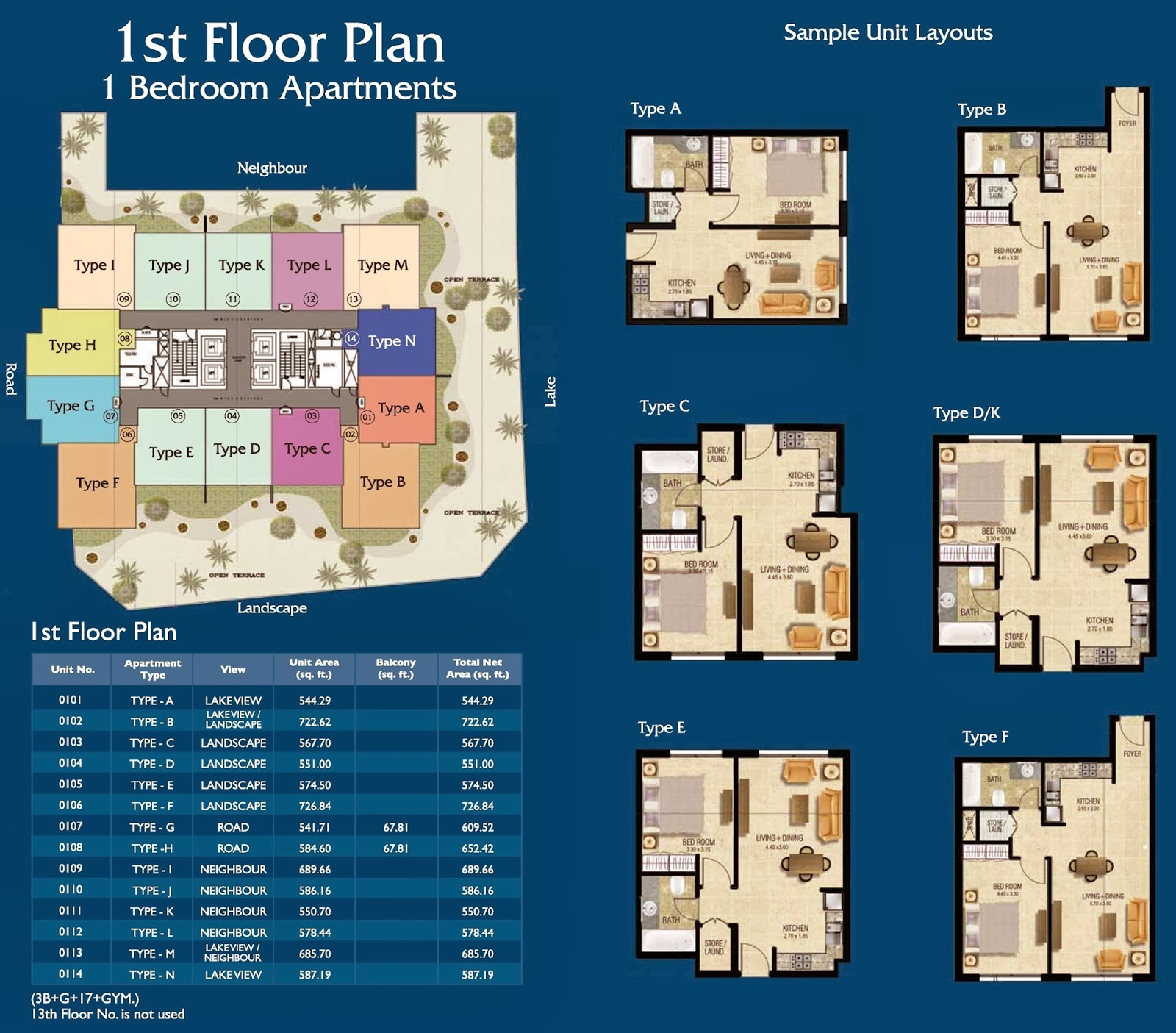A Sample Serviced Apartment Complex Business Plan Template