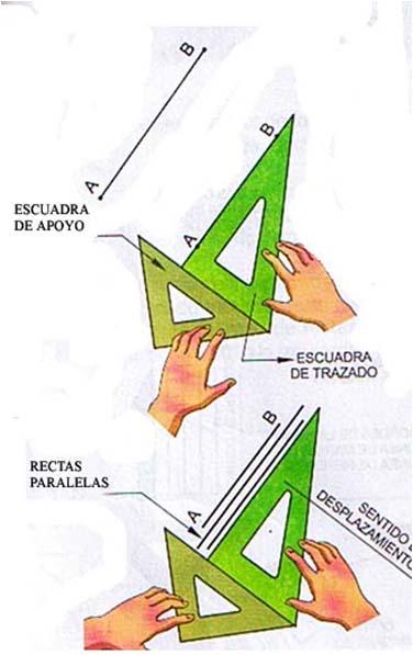 los tipos de escuadras LOS TIPOS DE ESCUADRAS Y SUS USOS