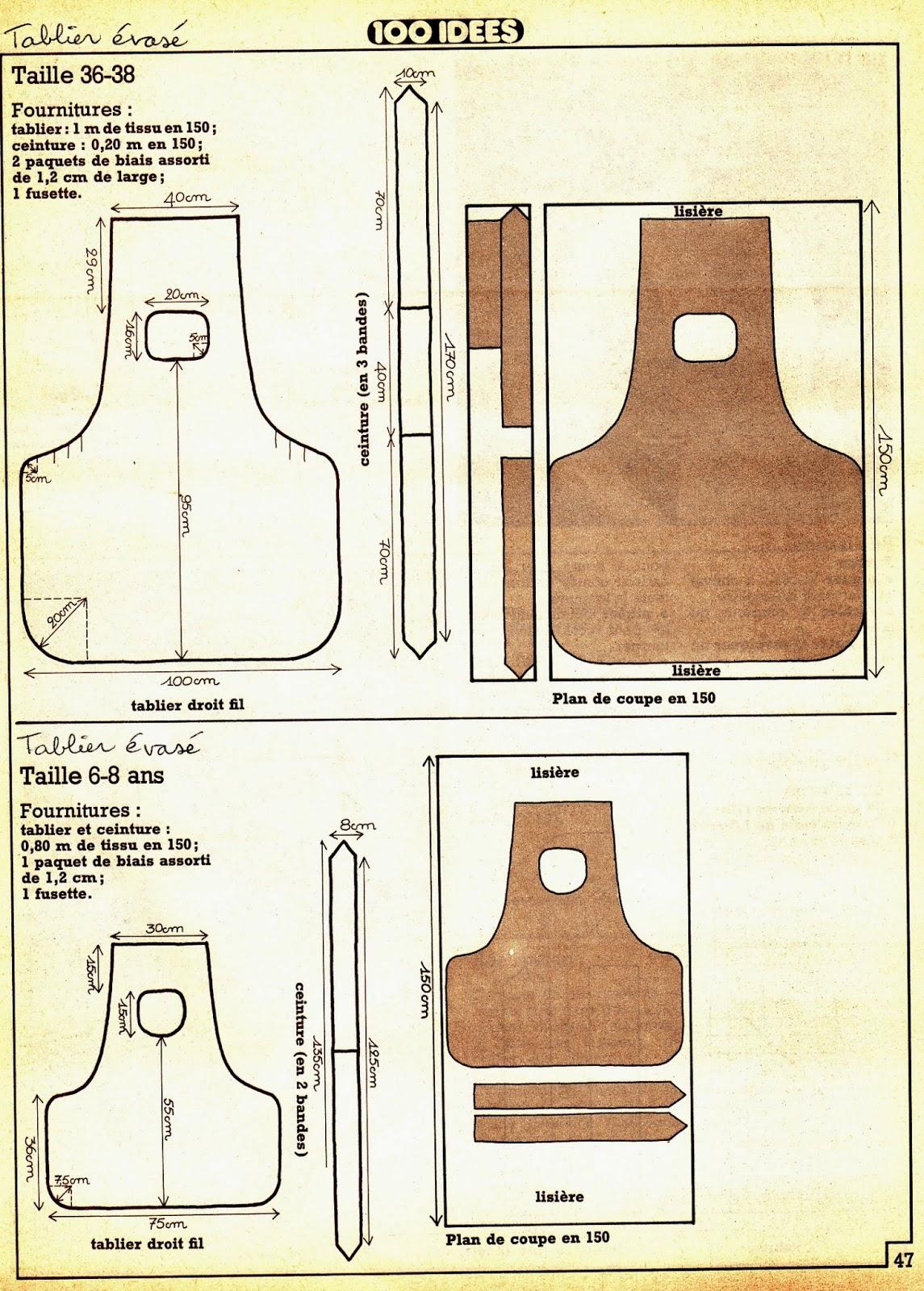 fana d 39 idees les tabliers amish. Black Bedroom Furniture Sets. Home Design Ideas