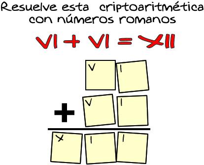 Criptoaritmética, Alfamética, criptosuma, criptoaritmética con números romanos, criptoaritmética romana, problemas matemáticos, desafíos matemáticos, problemas matemáticos