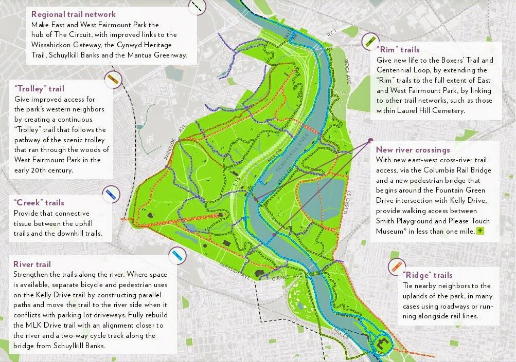 Hiking Megalopolis PennPraxis Unveils Conceptualized Fairmount