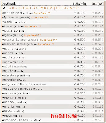 ActionVoip Rate