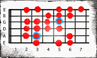 Blues Variation Three Guitar Scale