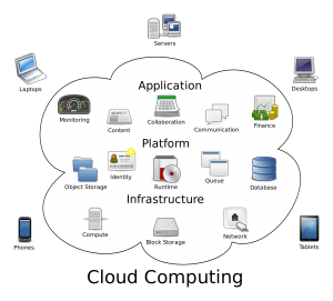 All data stored on cloud computing services can be accessed by US government without a warrant