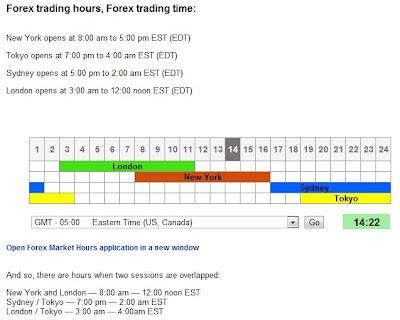 Stocktime forex