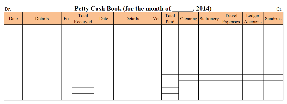 ourAccountingLab: Petty Cash Book
