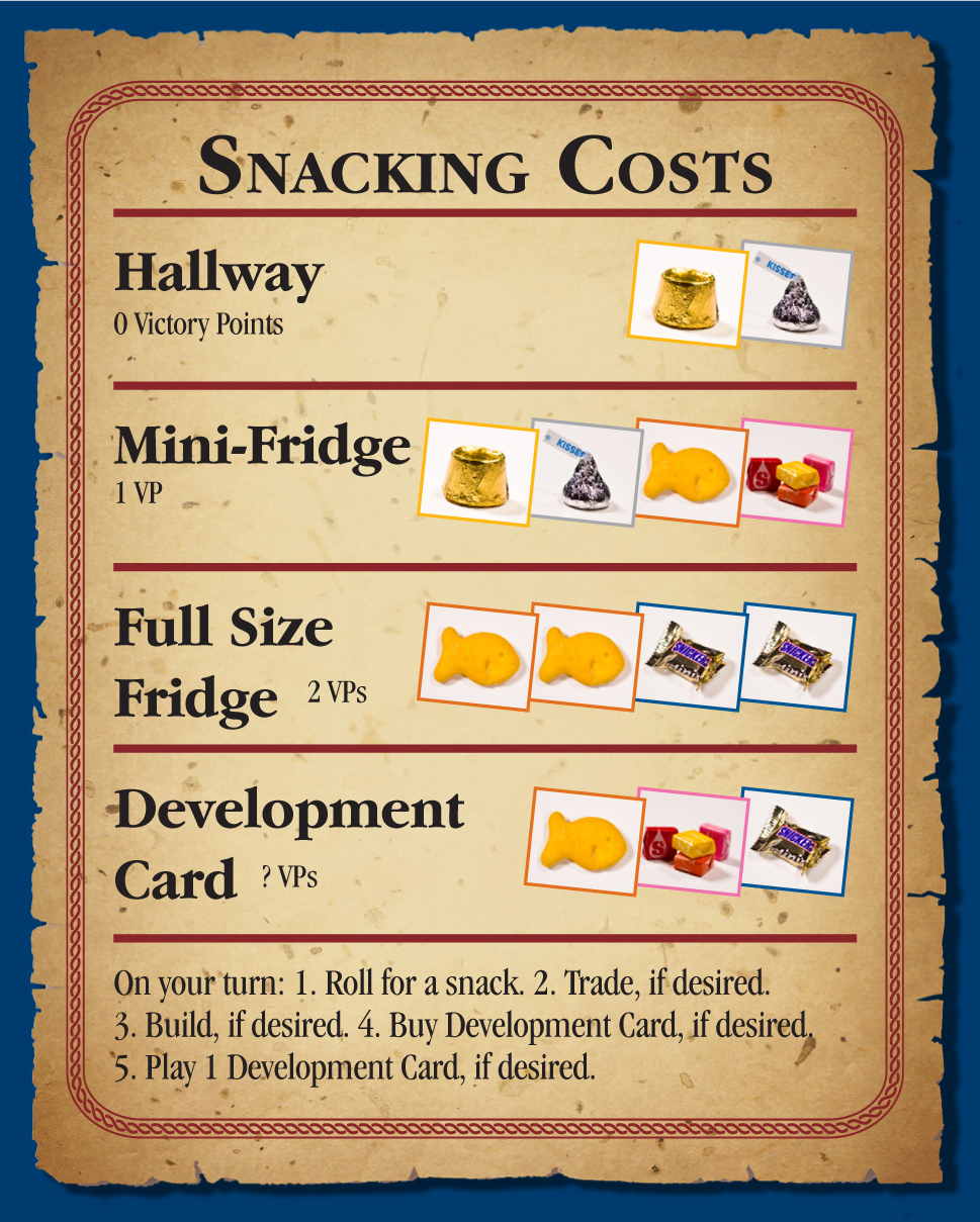Catan Building Cost Card