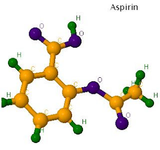 CBSE Notes (Aspirin)