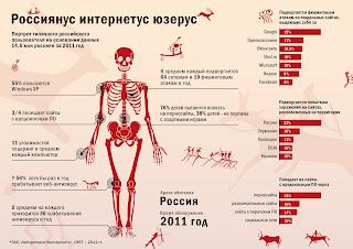 яркая бизнес инфографика