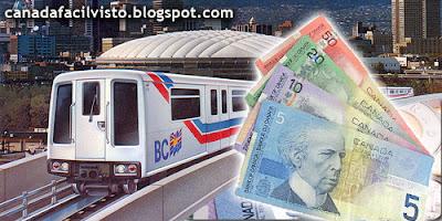 Preço do metro de Vancouver - Skytrain