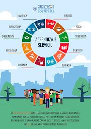 Los ODS y el ApS