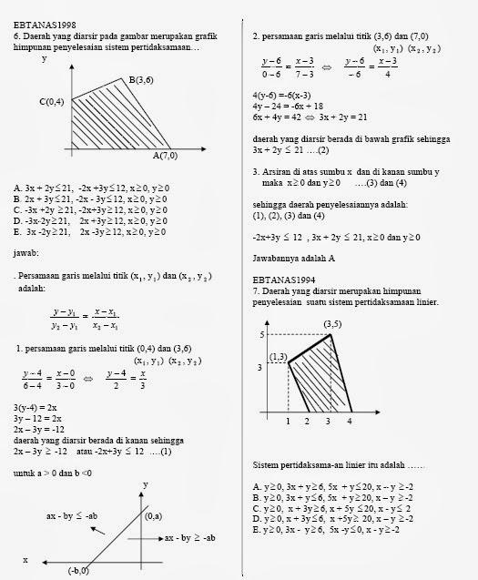 4 Soal Matematika Soal Program Linier Lengkap Dengan Pembahasan